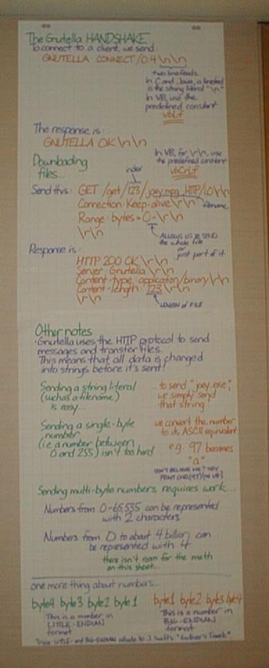 Joey deVilla's GNUtella protocol notes (part 2), circa summer 2000.