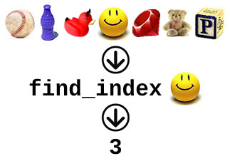 "Graphic representation of the ""find_index"" method in Ruby's ""Enumerable"" module"
