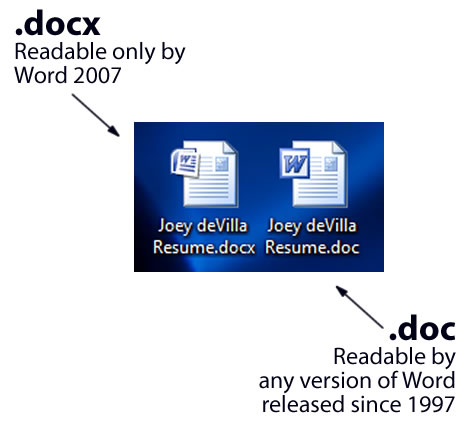 Differences between .docx and .doc icons