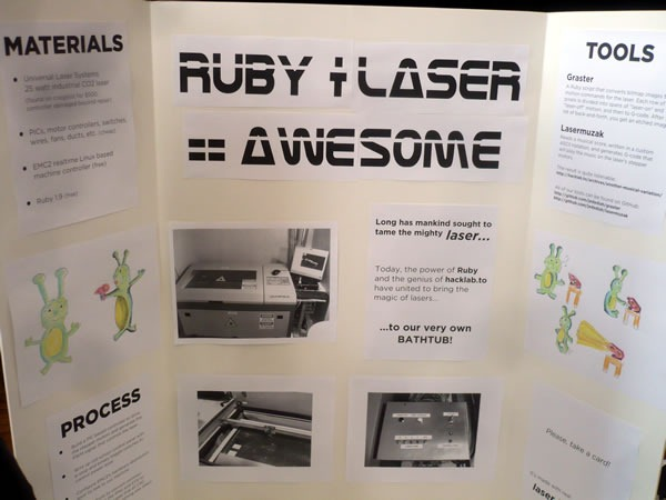 ruby_laser_awesome