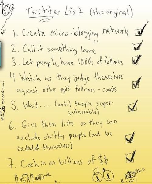 1. Create micro-bloggin network. 2. Call it something lame. 3. Let people have 1000s of followers. 4. Watch as they judge themselves against other people's follower-counts. 5. Wait...(until they're super-vulnerable).  6. Give them lists so they can exclude shitty people (and be excluded themselves). 7. Cash in on billions of $$.