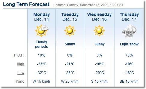 winnipeg forecast