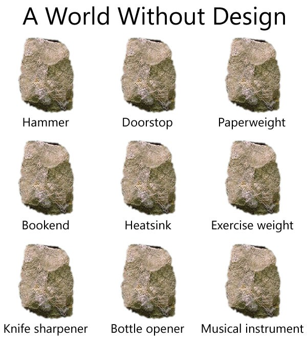 """A World Without Design"": The same rock, described as a hammer, doorstop, paperweight and so on."
