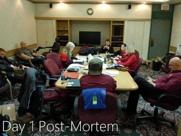 03 post-mortem