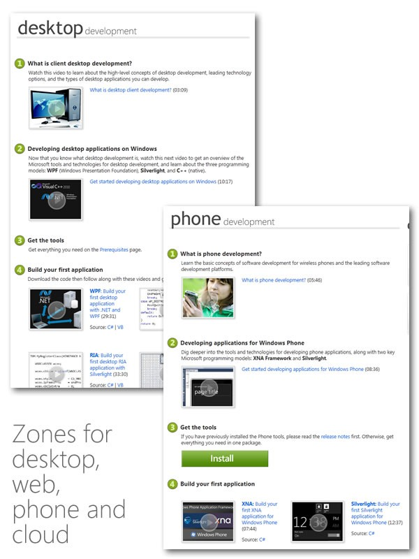 new look msdn 2