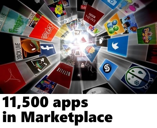 11500 apps in marketplace