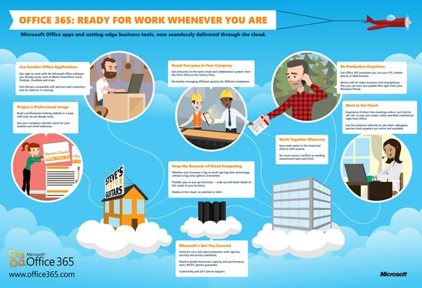 office 365 poster