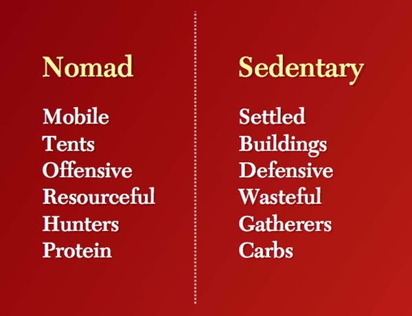 nomad vs sedentary
