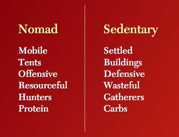 nomad vs sedentary