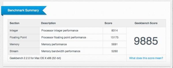 Benchmark for MacBook before RAM upgrade: Geekbench score - 9885