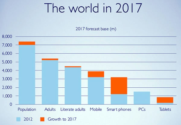 09 the world in 2017
