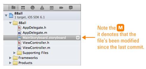 modified file state