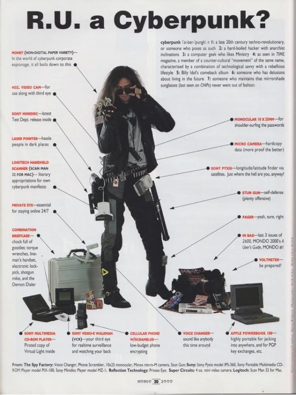 r.u. a cyberpunk