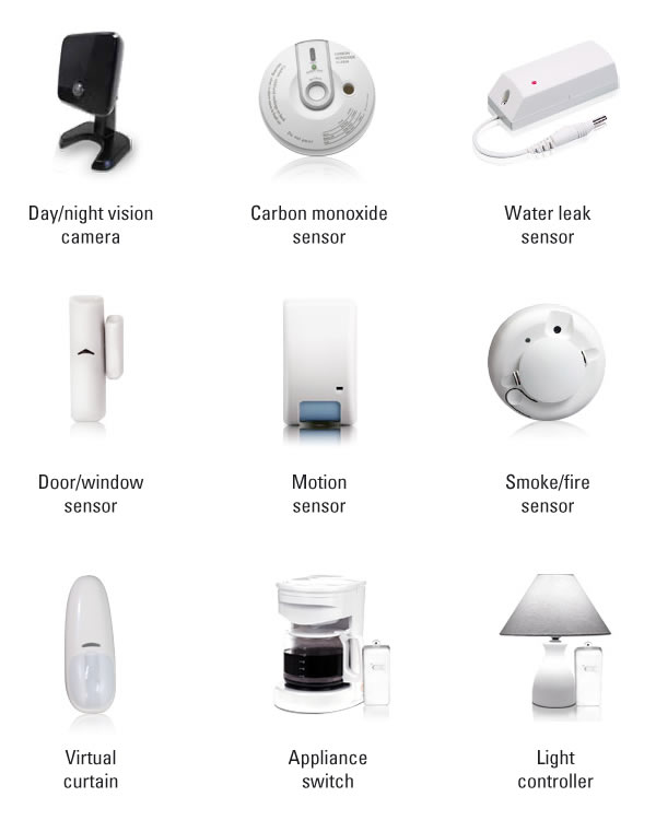 rogers smart home sensors and controllers