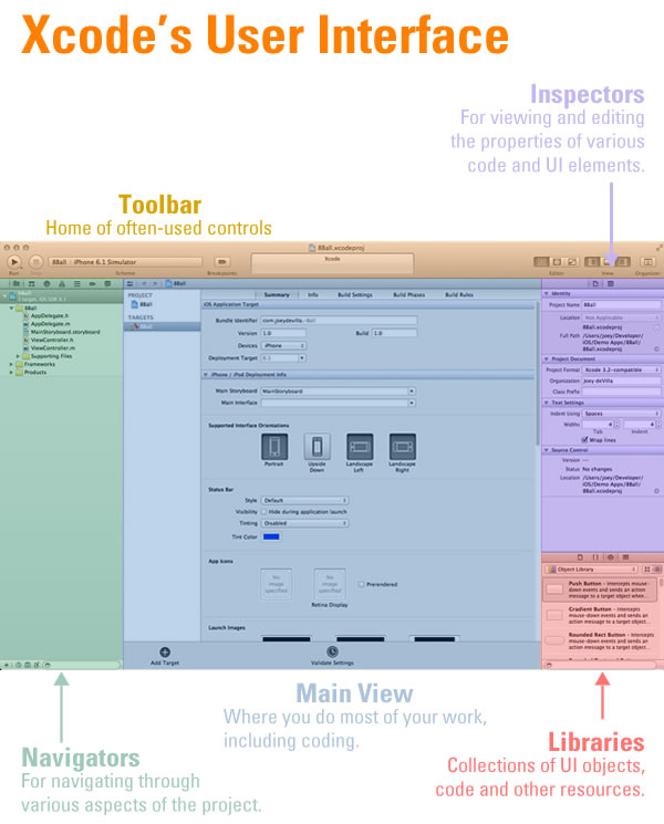 xcode user interface