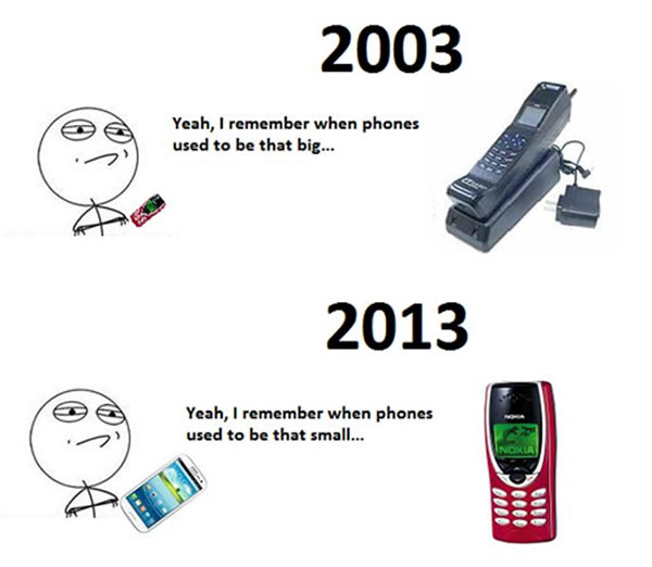 2003 and 2013