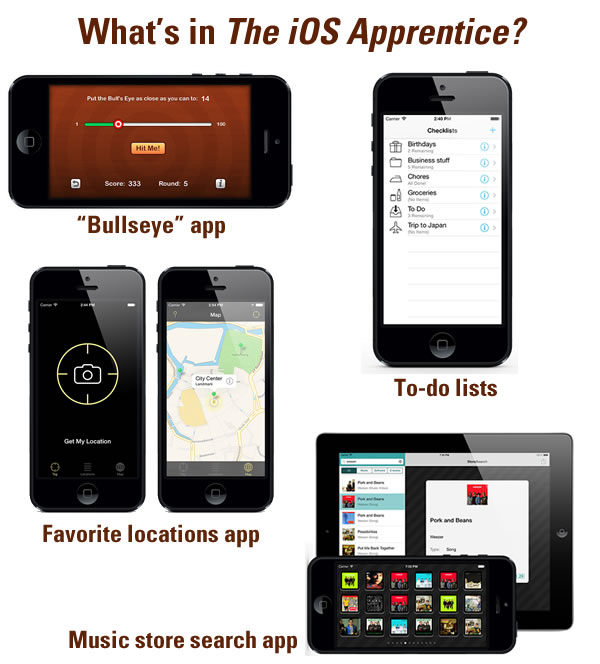 what's in the iOS Apprentice