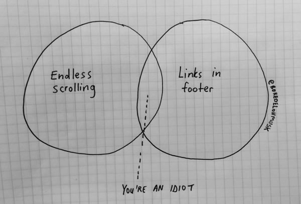 modern web design venn diagram