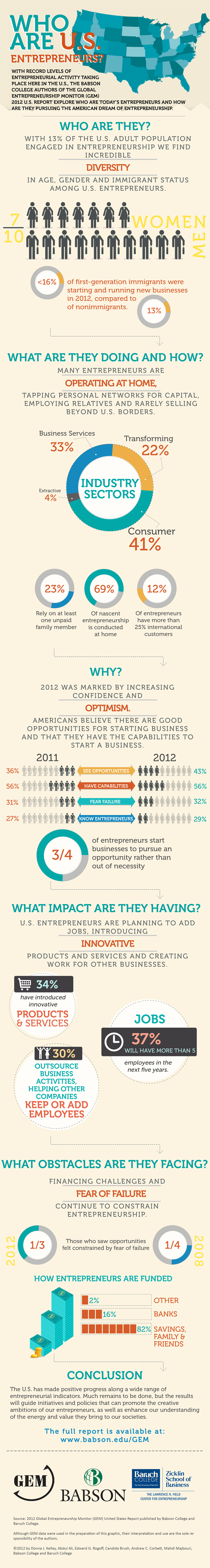 who-are-us-entrepreneurs