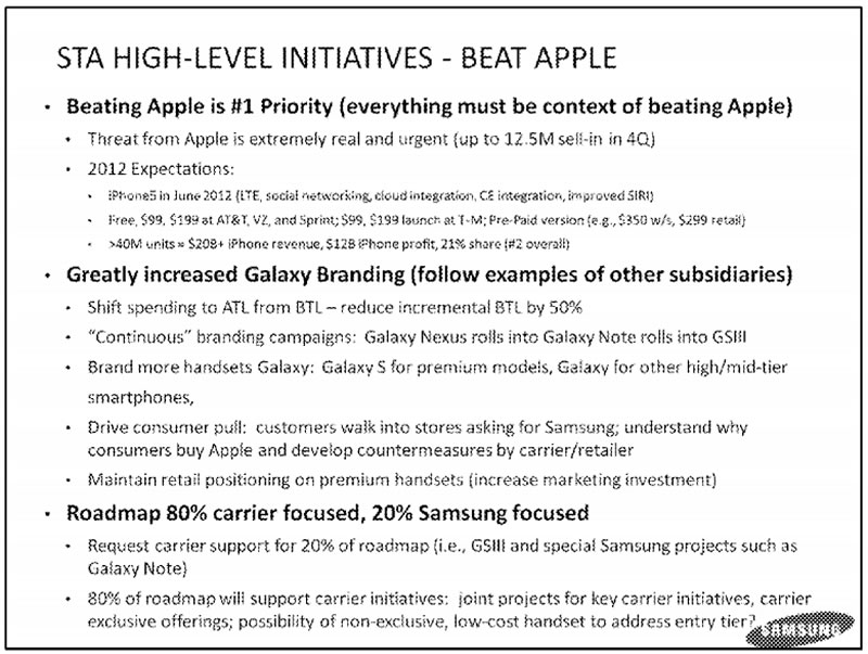 beat apple