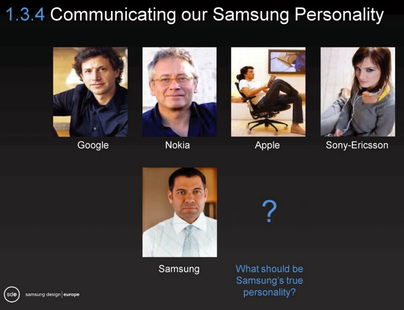 communicating our samsung personality