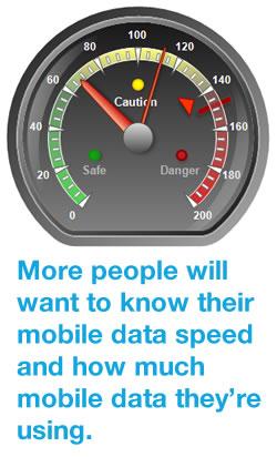 data-use