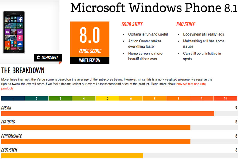 windows 8.1 verge summary