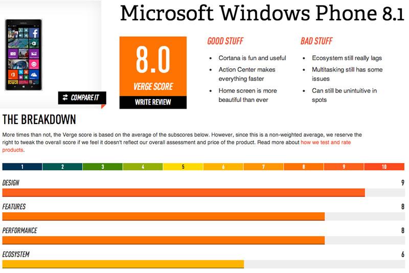 windows 8.1 verge summary