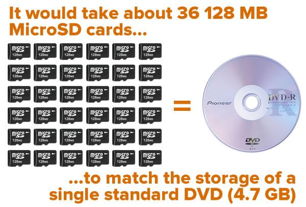 128 mb sd vs dvd