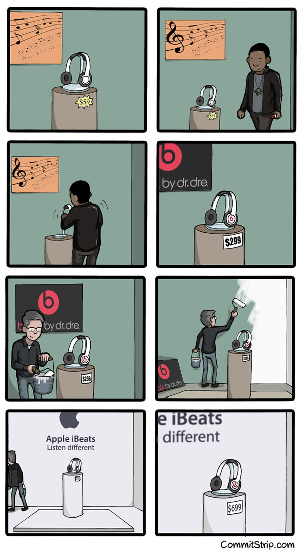 commitstrip take on apple - beats