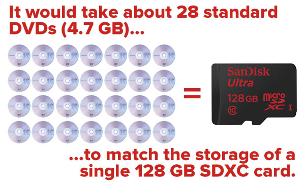 dvd vs 128 gb sdxc