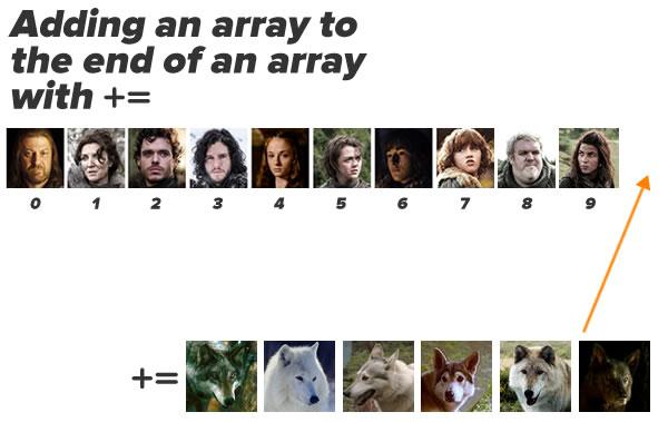 add direwolves