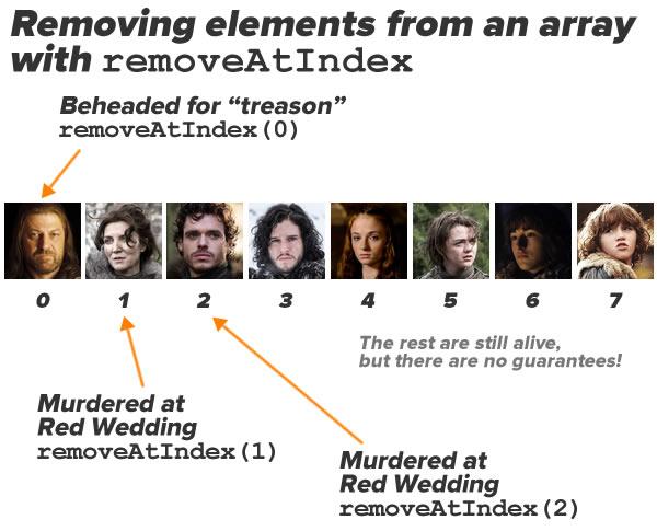 killing off characters