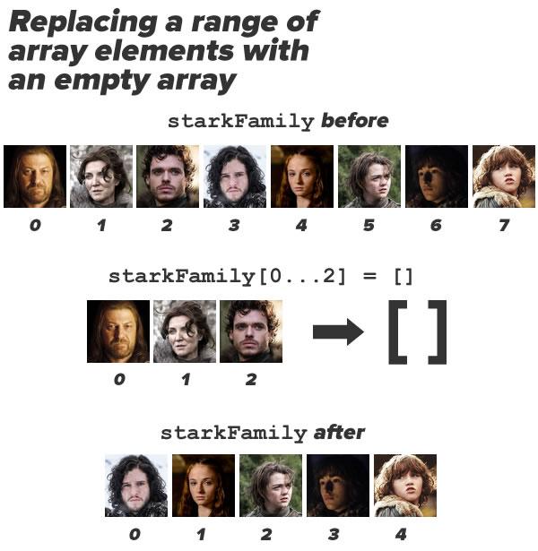 replace range empty