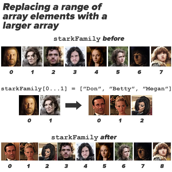 replace range larger