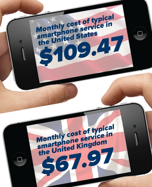 mobile bills in us and uk
