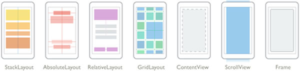 xamarin forms layout types