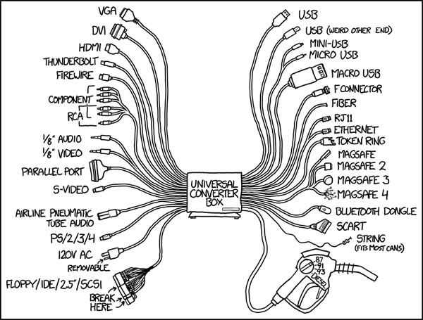 xkcd - universal converter box