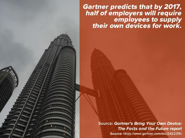 2017 gartner prediction
