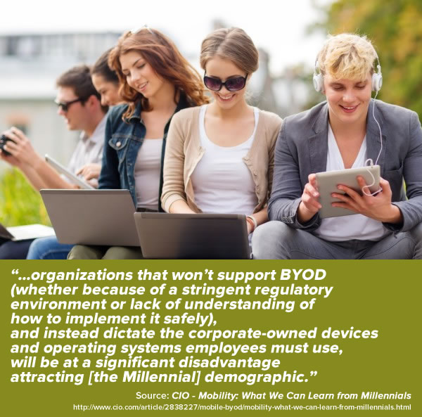 byod and millennials