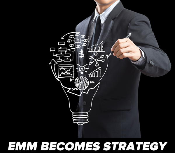 emm become strategy