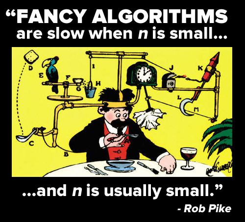 fancy algorithms