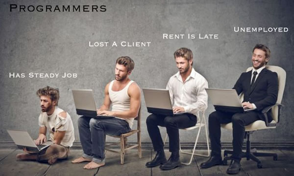 programmer outfits