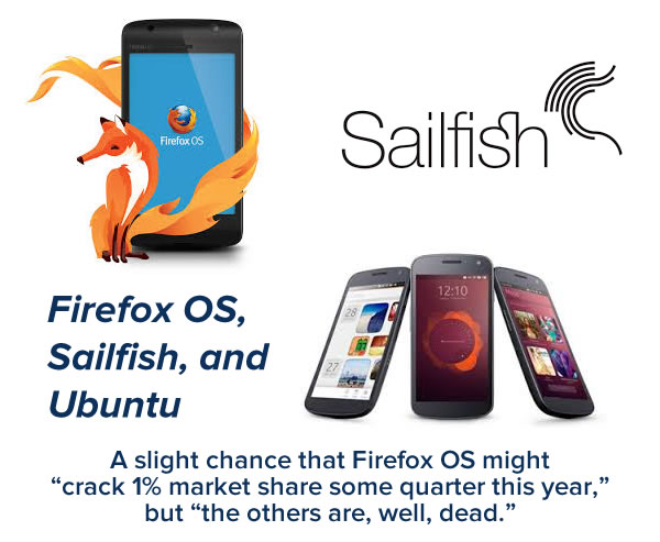 firefox sailfish ubuntu