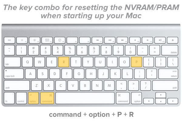 "Headline: The key combo for resetting the PRAM on your Mac when you power up / Photo: Mac keyboard with ""command"", ""option"", ""P"", and ""R"" keys highlighted."