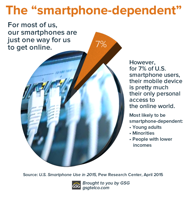 the smartphone-dependent