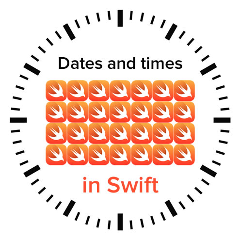dates and times in swift