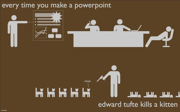 every time you make a powerpoint