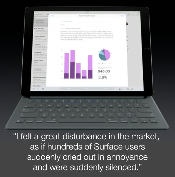 disturbance in the tablet market