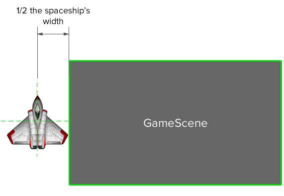 half spaceship width